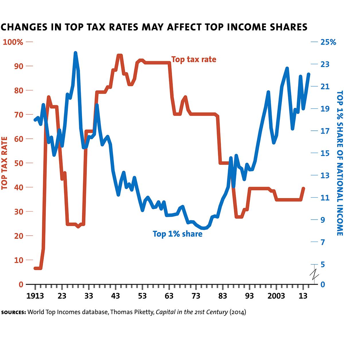 Der Euro Kapitalmarkt: Marktstrukturen — Instrumente